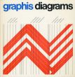 グラフィス・ダイアグラム Graphis Diagrams : The graphic visualization of abstract data/Walter Herdeg編のサムネール