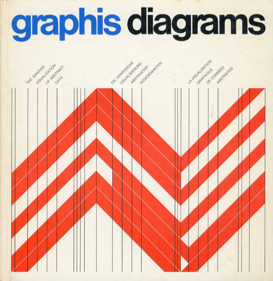 グラフィス・ダイアグラム Graphis Diagrams : The graphic visualization of abstract data/Walter Herdeg編