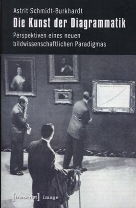 Die Kunst der Diagrammatik/Astrit Schmidt-Burkhardt