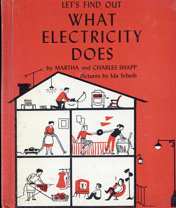 Let's Find Out What Electricity Does(LET'S FIND OUT BOOKSシリーズ)/Martha and Charles Shapp/Ida Scheib